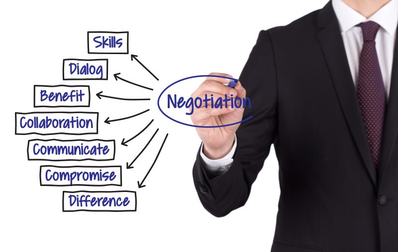 communication and personality in negotiation paper